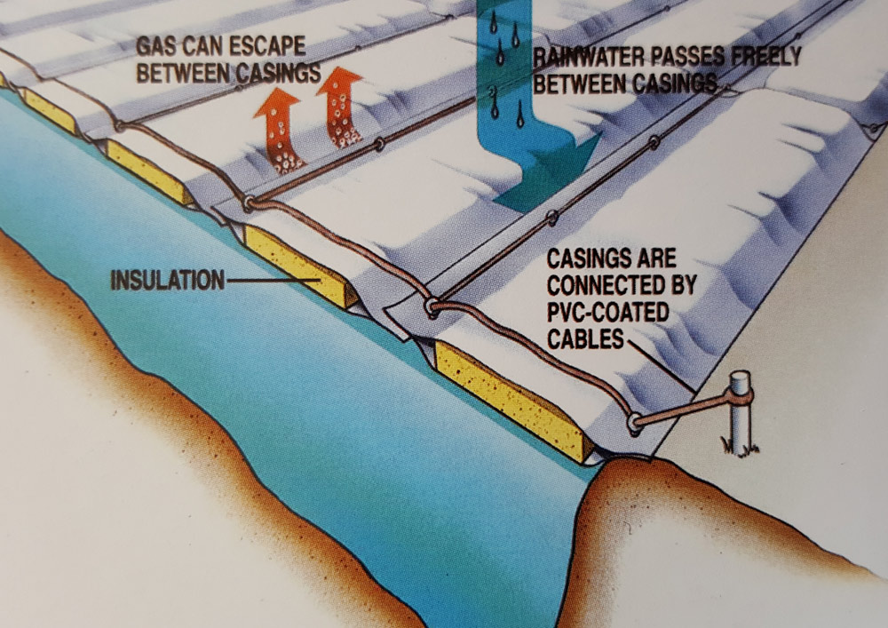 Geotextile Tube (Gentro)